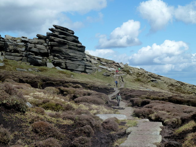 Moorland path passing a rock outcrop