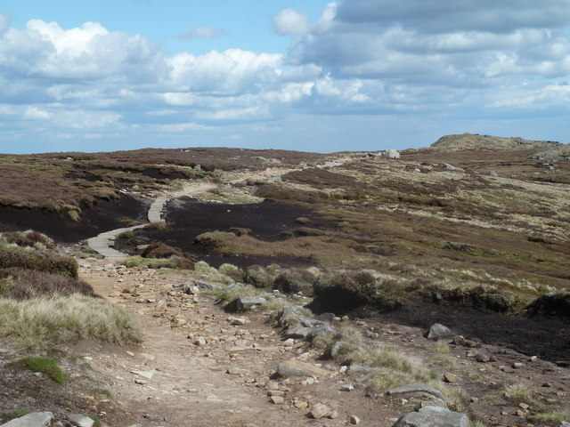 Moorland footpath towards Grindslow Knoll