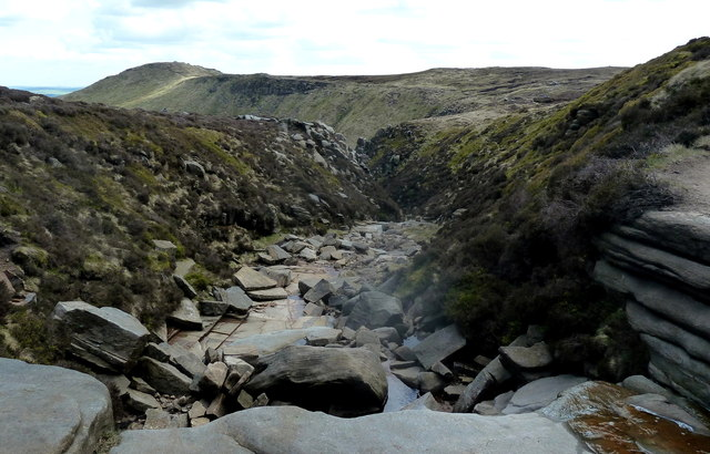 The head of Grindsbrook Clough
