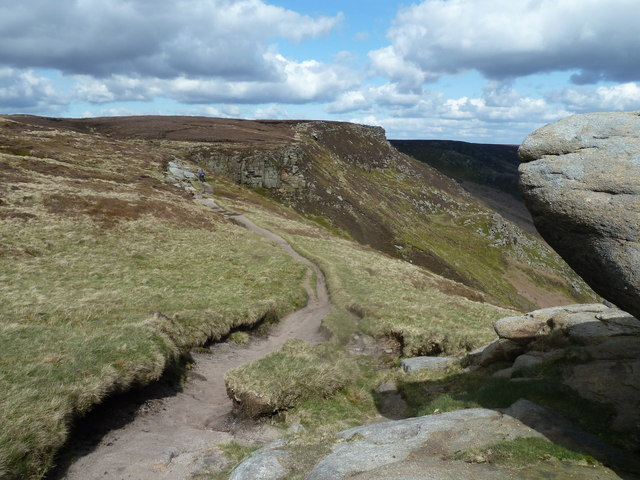 Footpath by the edge of Grindsbrook Clough