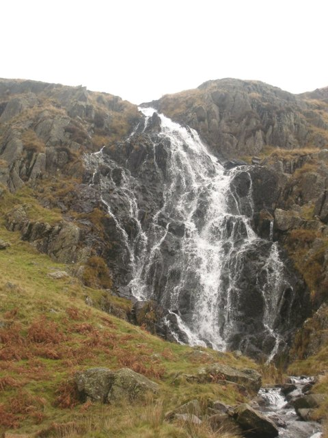 Tongue Gill Cascade