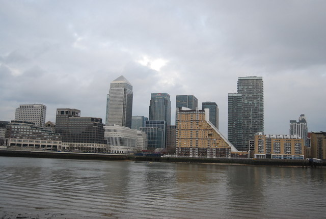 Docklands skyline