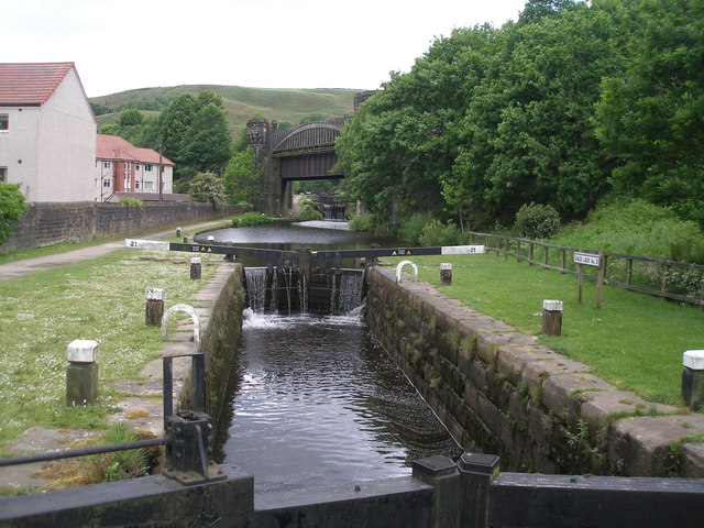 Gauxholme locks and viaduct