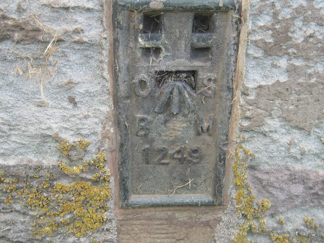 Ordnance Survey  Flush Bracket 1249