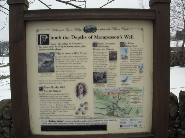 Mompesson's Well Sign