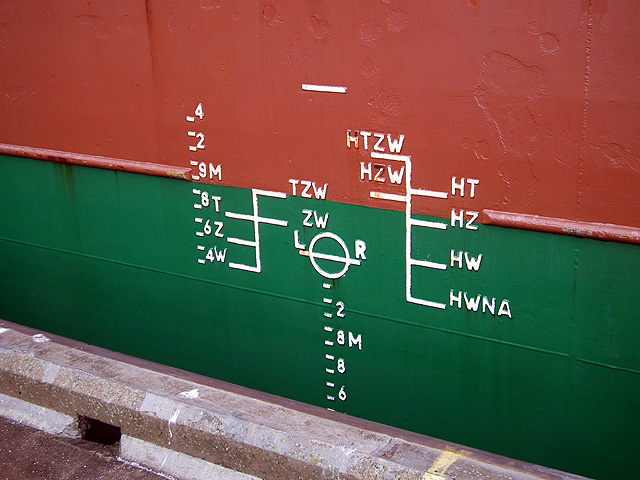Plimsoll Line on the MV Alexandergracht