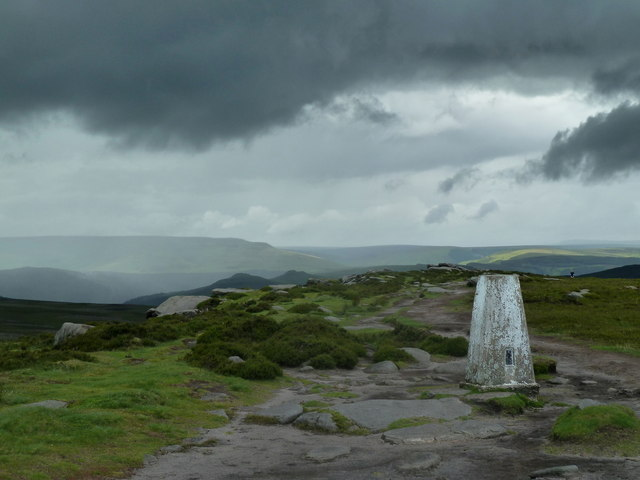 High Neb trig point