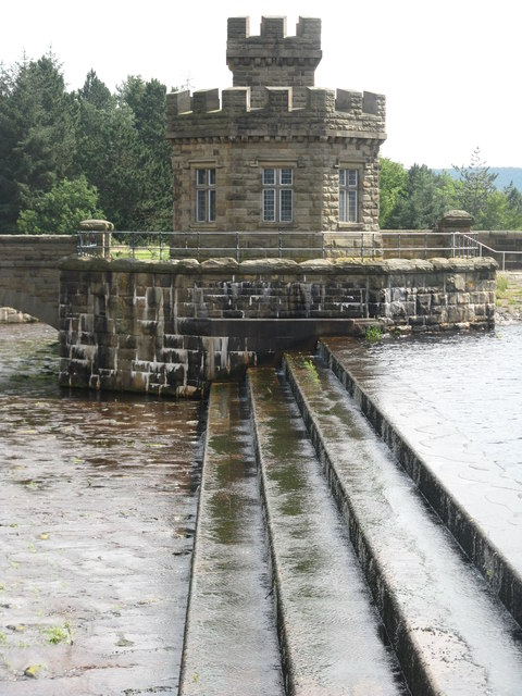 Broomhead Reservoir