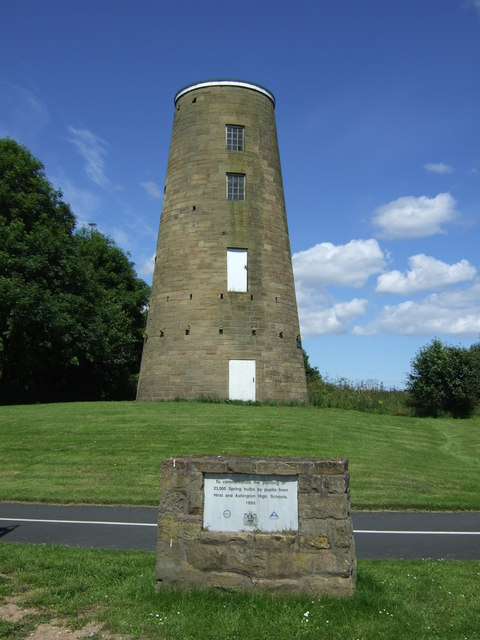 Woodhorn Mill