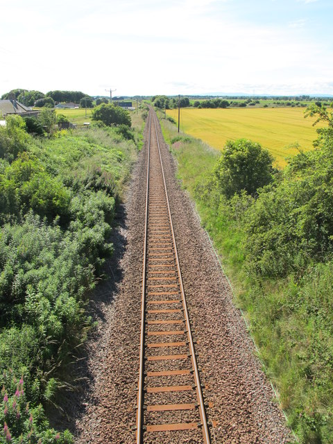 Railway Line To Inverness