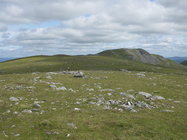 Summit of Meall a' Bharr