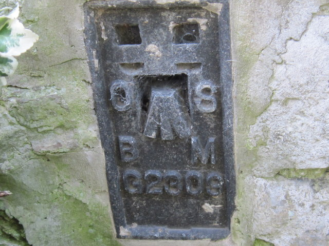 Ordnance Survey  Flush Bracket G2309