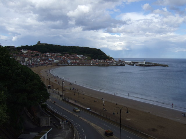 South Sands, Scarborough