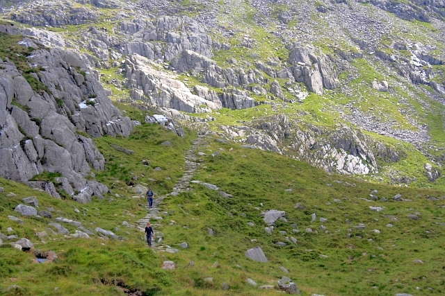 Path Down from Bwlch Tryfan