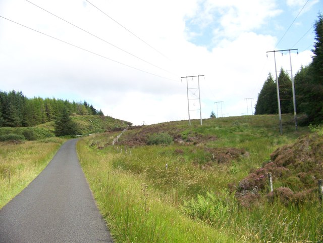The unclassified road to Glendaruel