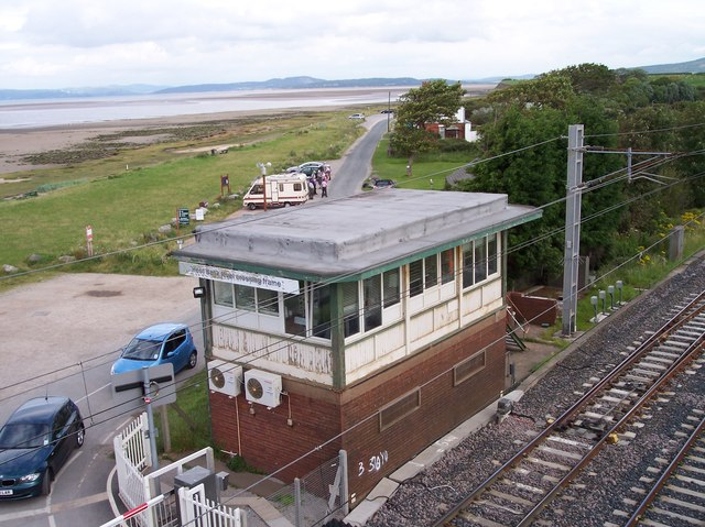 Hest Bank signal box
