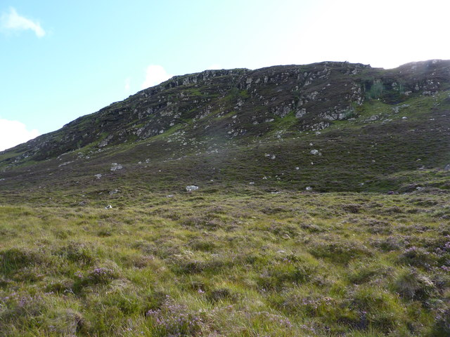 Meall a' Bhainne