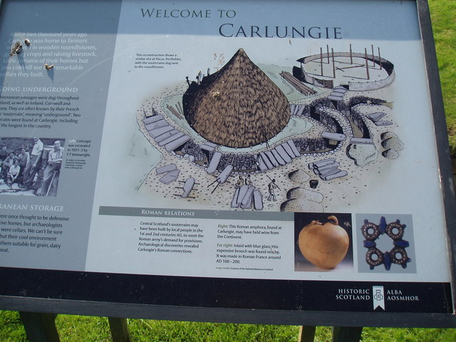 Sign at Carlungie Earth House