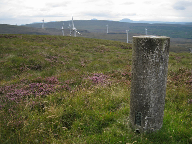 Summit trig point