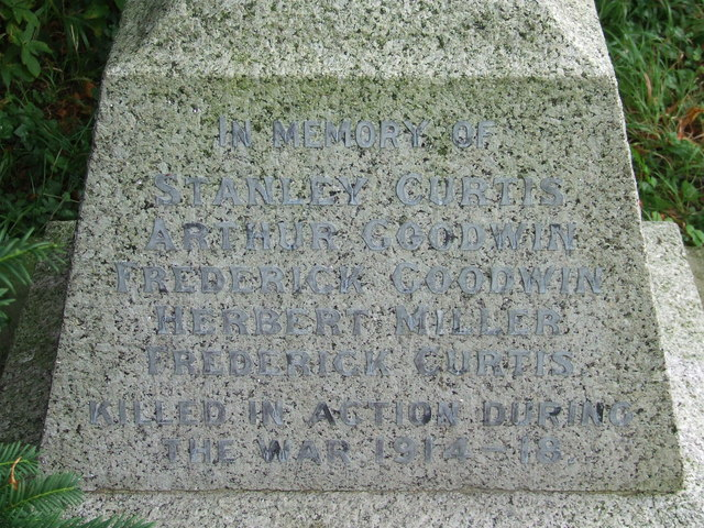 War Memorial Tablet