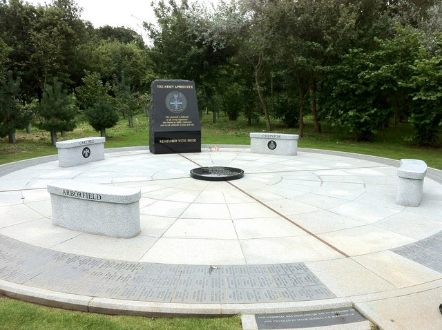 The Army Apprentice Memorial