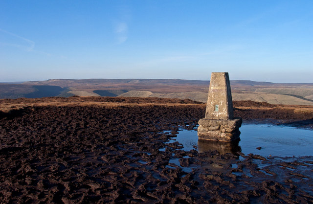 Trig point of Edale Moor