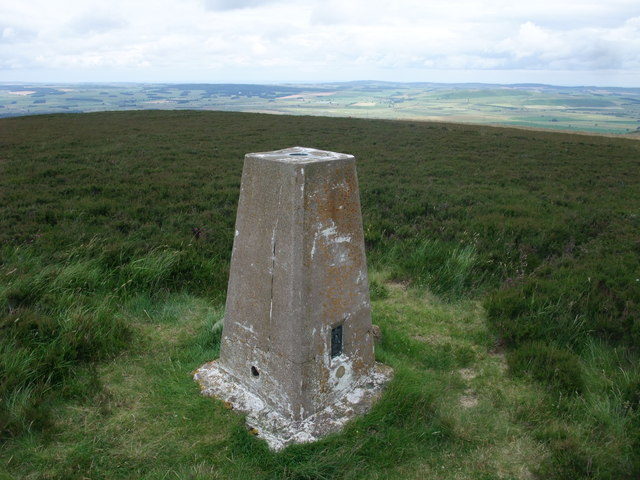 The trig point on Gains Law