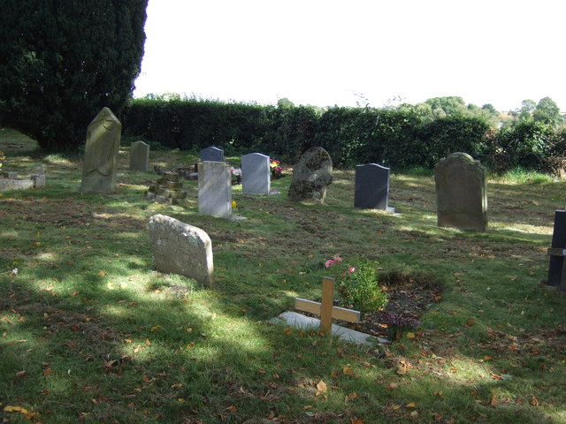 Graveyard, All Saints Church, Riseley