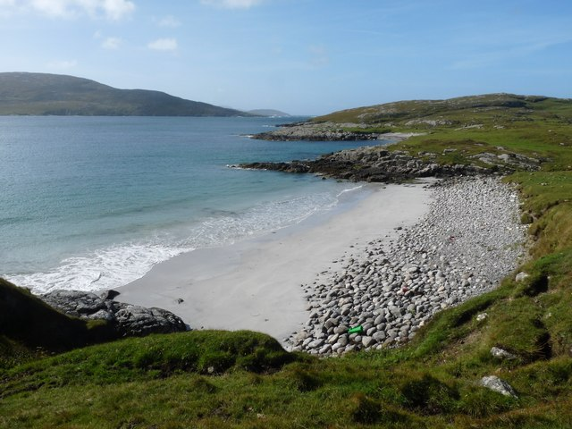 Classic little Hebridean beach