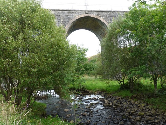 Sirhowy River and Nine Arches Viaduct, Tredegar
