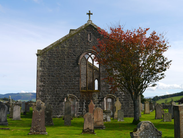 Remains Of The Church Of St Colmac, Bute