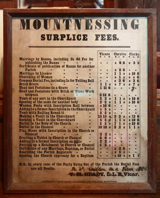 St Giles, Mountnessing - Surplice fees