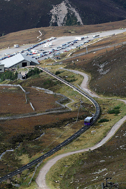 The car park at the Cairngorm Mountain Railway Base Station