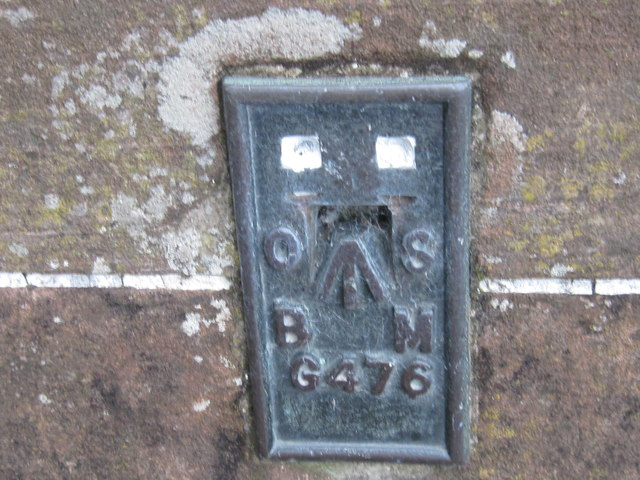 Ordnance Survey  Flush Bracket G476