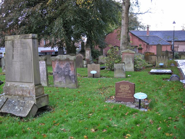 Kirkyard, Mauchline Parish Church