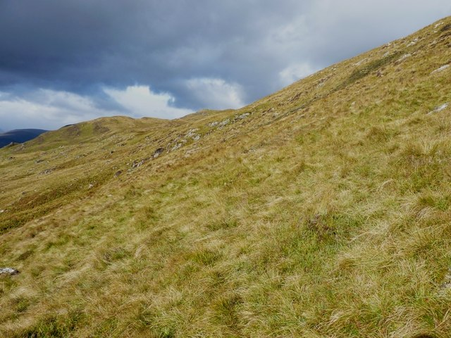Grassy hillside above Glen Lyon