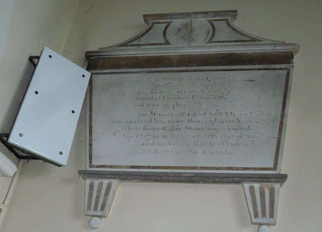 St Mary, St Cuthberga and All Saints, Witchampton- memorial (3)