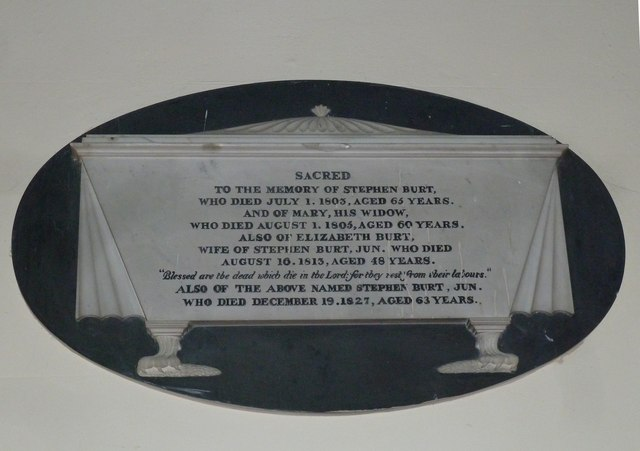 St Mary, St Cuthberga and All Saints, Witchampton- memorial (14)