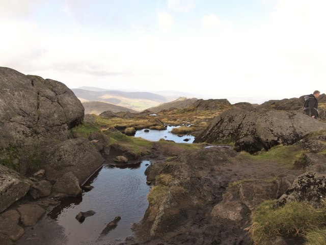The highest pools in Co Louth