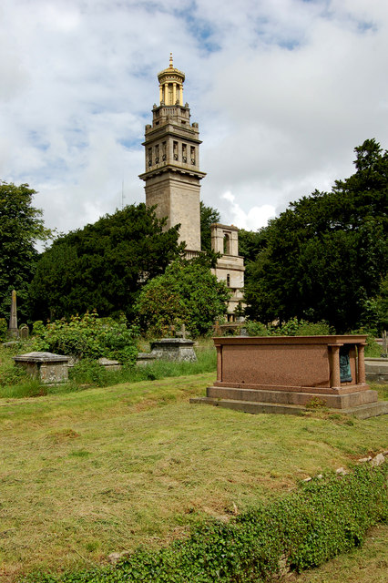 Beckford's Tower