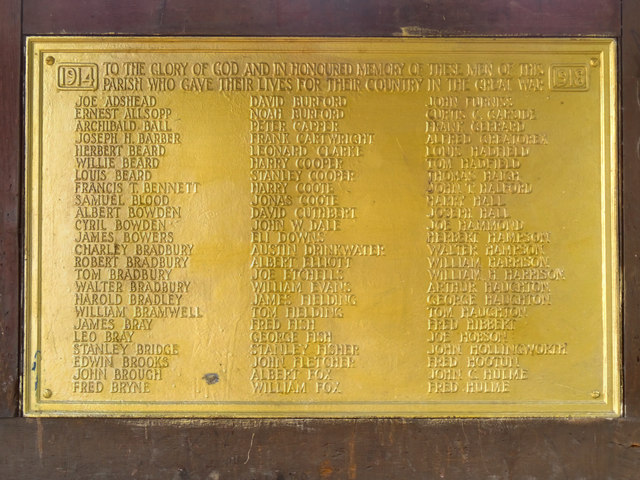 Roll of Honour (A-H)