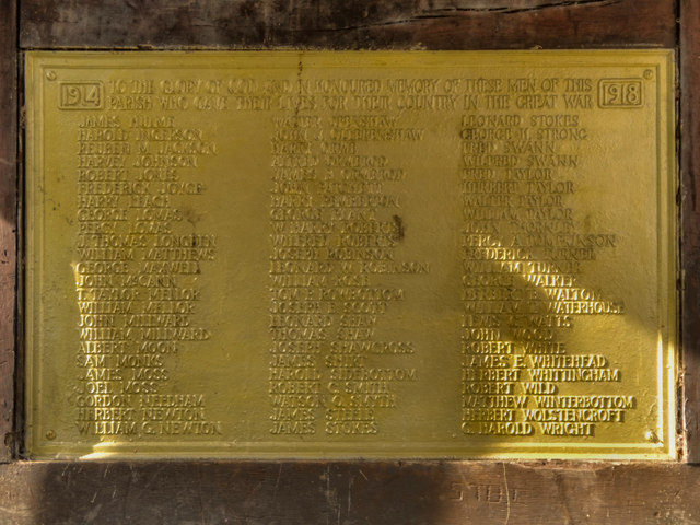 Roll of Honour (H-W)