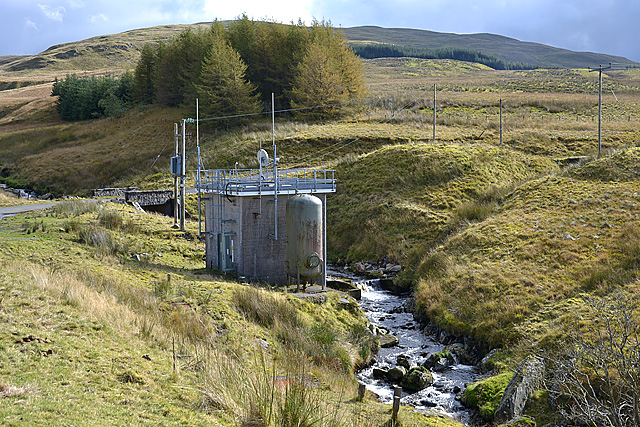 Pumping station by the Nant y Moch