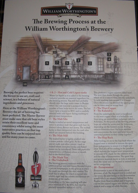William Worthington's Brewery