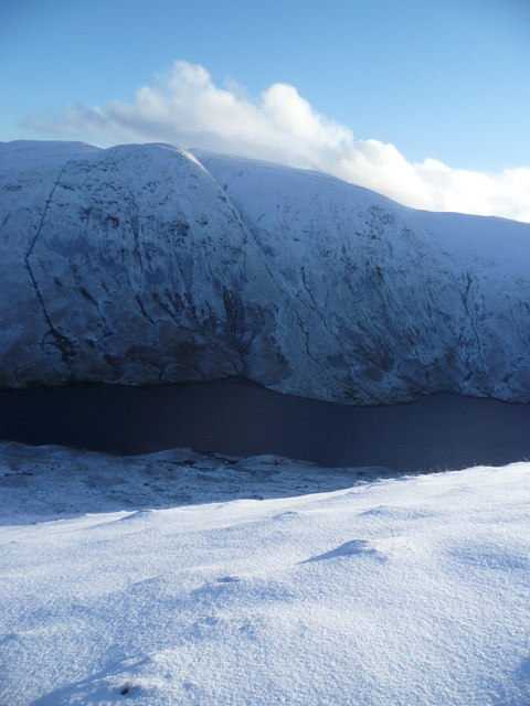 Above Hayeswater