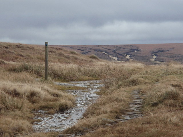 Doctor's Gate path junction with the Pennine Way