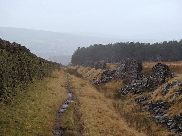 Old walled track down to Glossop