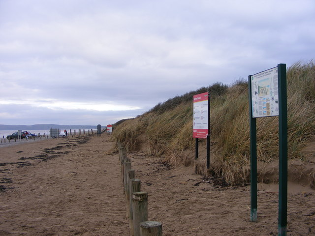 Berrow Beach Signs