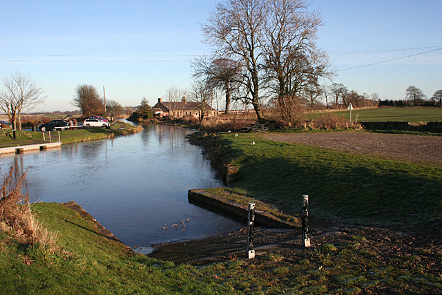 Union Canal from Park Bridge