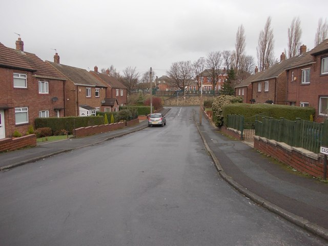 Easby Avenue - Abbey Road